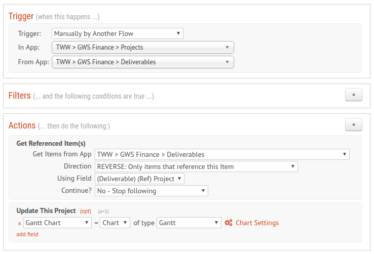 Adding A Gantt Chart To Podio Projects